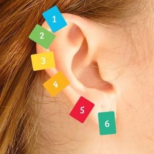 Kulaklarımızdaki ağrı kesici noktalar ile inanılmaz sonuçlar
